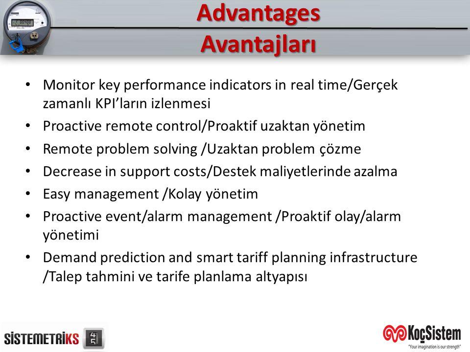 Advantages Avantajları Monitor key performance indicators in real time/Gerçek zamanlı KPI'ların izlenmesi Proactive remote control/Proaktif uzaktan yö
