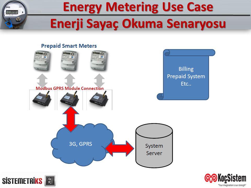 Energy Metering Use Case Enerji Sayaç Okuma Senaryosu