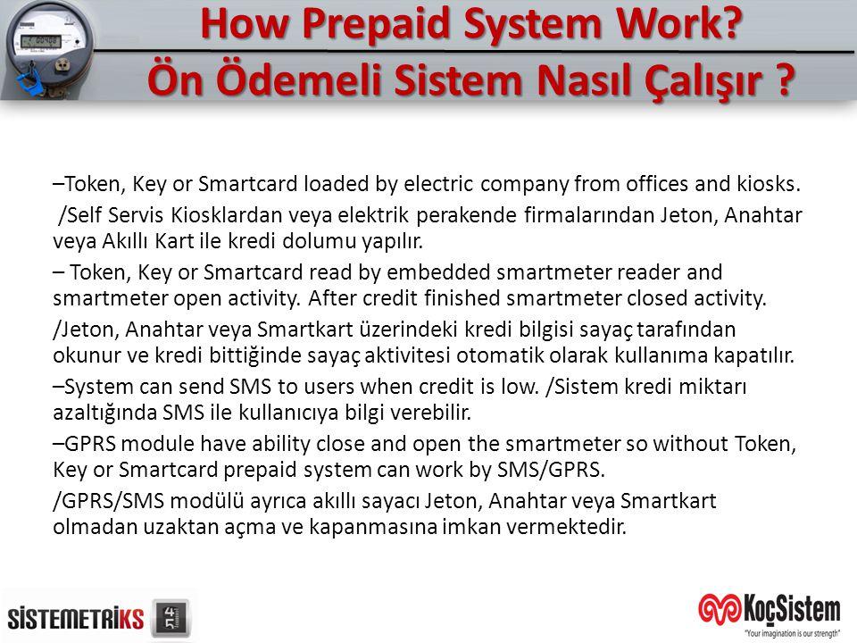How Prepaid System Work? Ön Ödemeli Sistem Nasıl Çalışır ? –Token, Key or Smartcard loaded by electric company from offices and kiosks. /Self Servis K