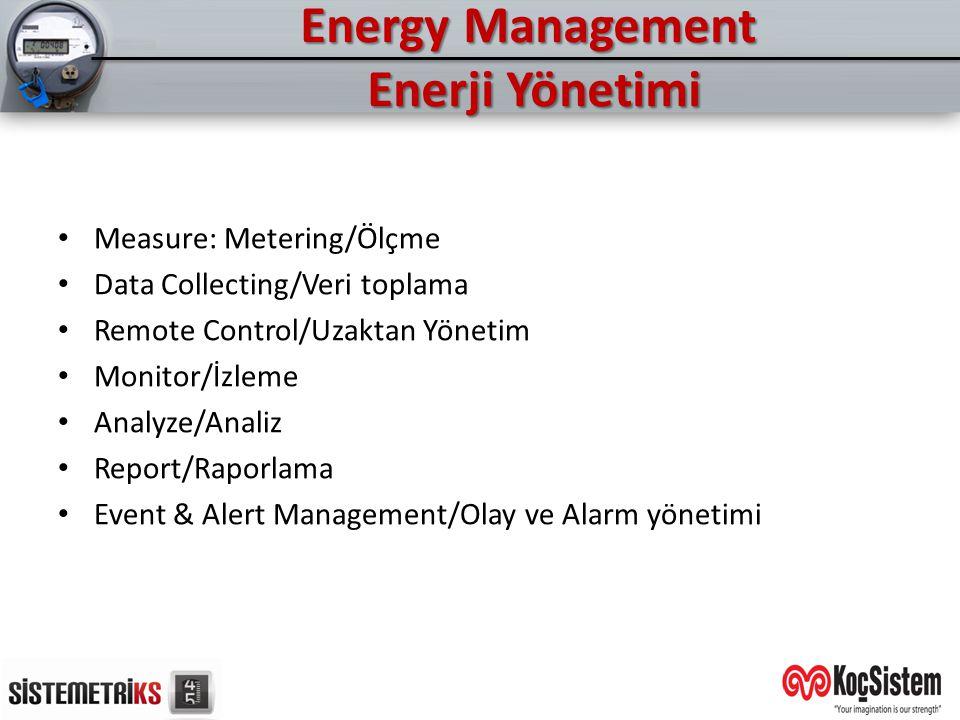 Energy Management Enerji Yönetimi Measure: Metering/Ölçme Data Collecting/Veri toplama Remote Control/Uzaktan Yönetim Monitor/İzleme Analyze/Analiz Re