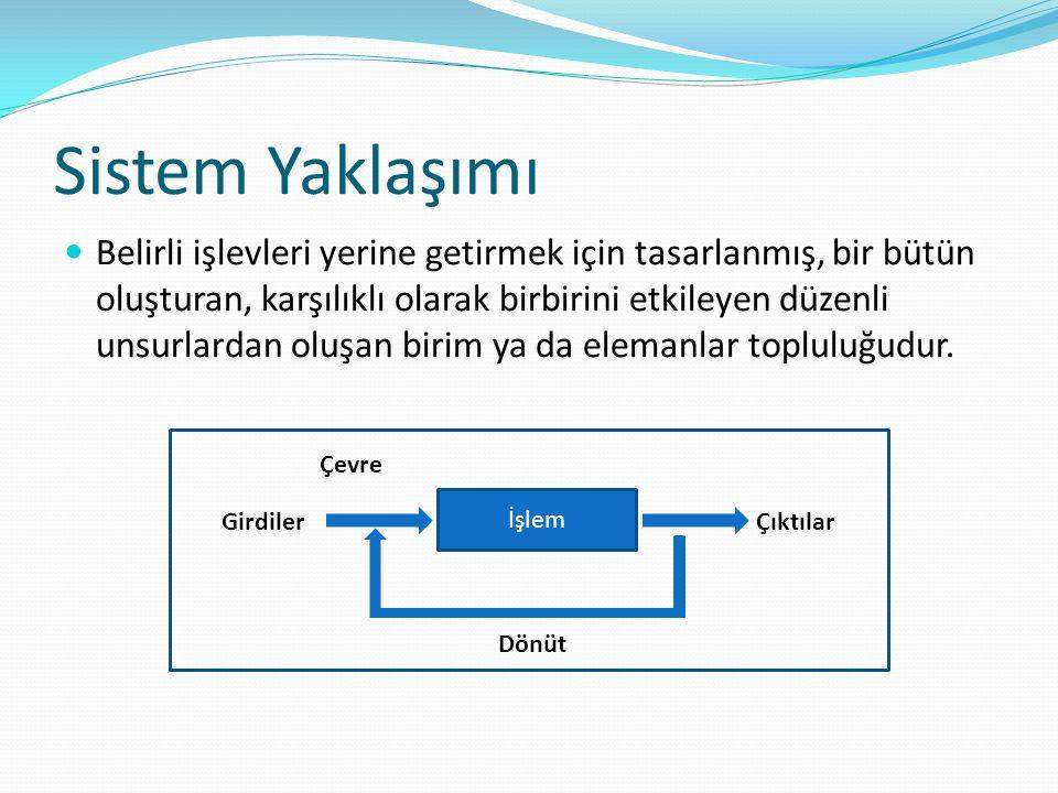 Sistem Yaklaşımı Belirli işlevleri yerine getirmek için tasarlanmış, bir bütün oluşturan, karşılıklı olarak birbirini etkileyen düzenli unsurlardan oluşan birim ya da elemanlar topluluğudur.
