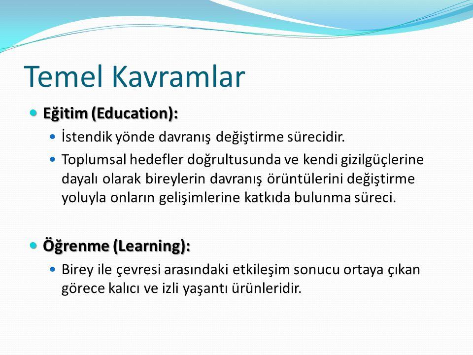 Eğitim (Education): Eğitim (Education): İstendik yönde davranış değiştirme sürecidir. Toplumsal hedefler doğrultusunda ve kendi gizilgüçlerine dayalı