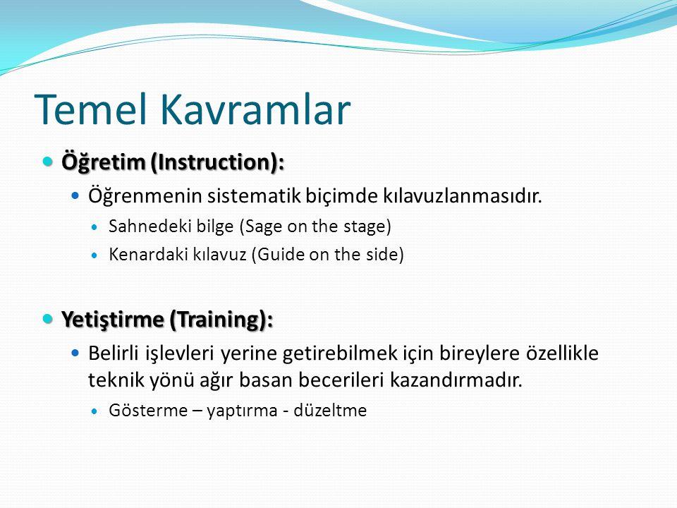 Temel Kavramlar Öğretim (Instruction): Öğretim (Instruction): Öğrenmenin sistematik biçimde kılavuzlanmasıdır. Sahnedeki bilge (Sage on the stage) Ken