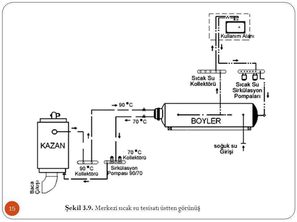 15 Ş ekil 3.9. Merkezi sıcak su tesisatı üstten görünü ş