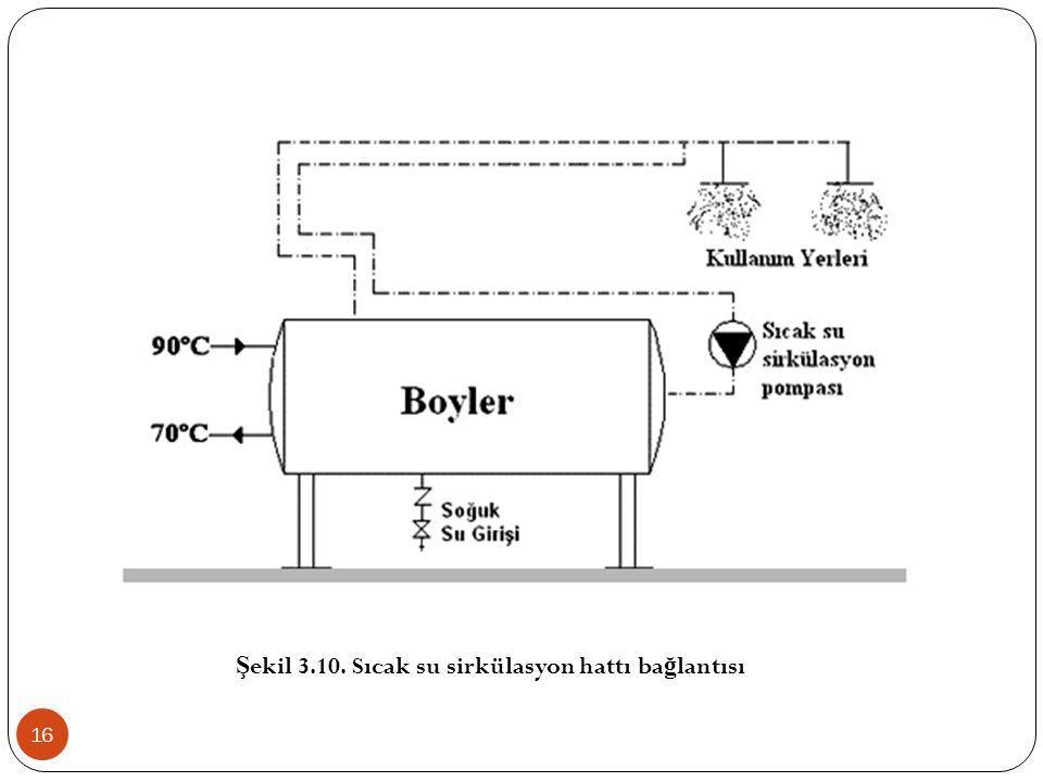 16 Ş ekil 3.10. Sıcak su sirkülasyon hattı ba ğ lantısı