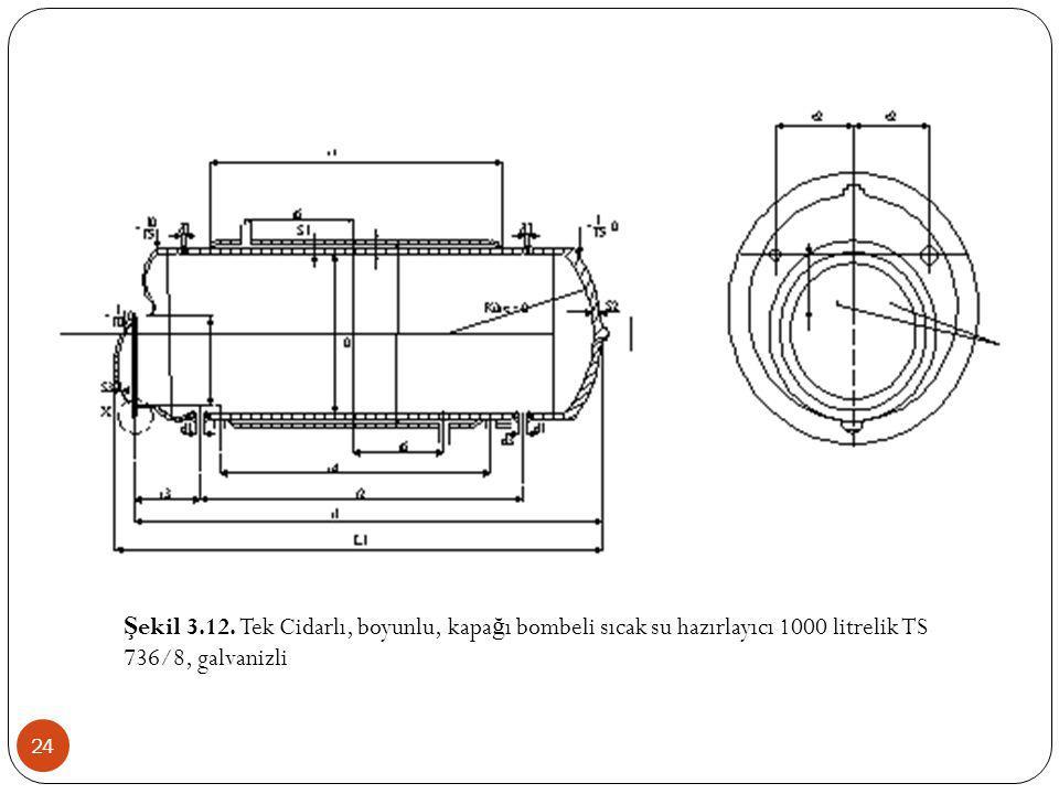 24 Ş ekil 3.12. Tek Cidarlı, boyunlu, kapa ğ ı bombeli sıcak su hazırlayıcı 1000 litrelik TS 736/8, galvanizli