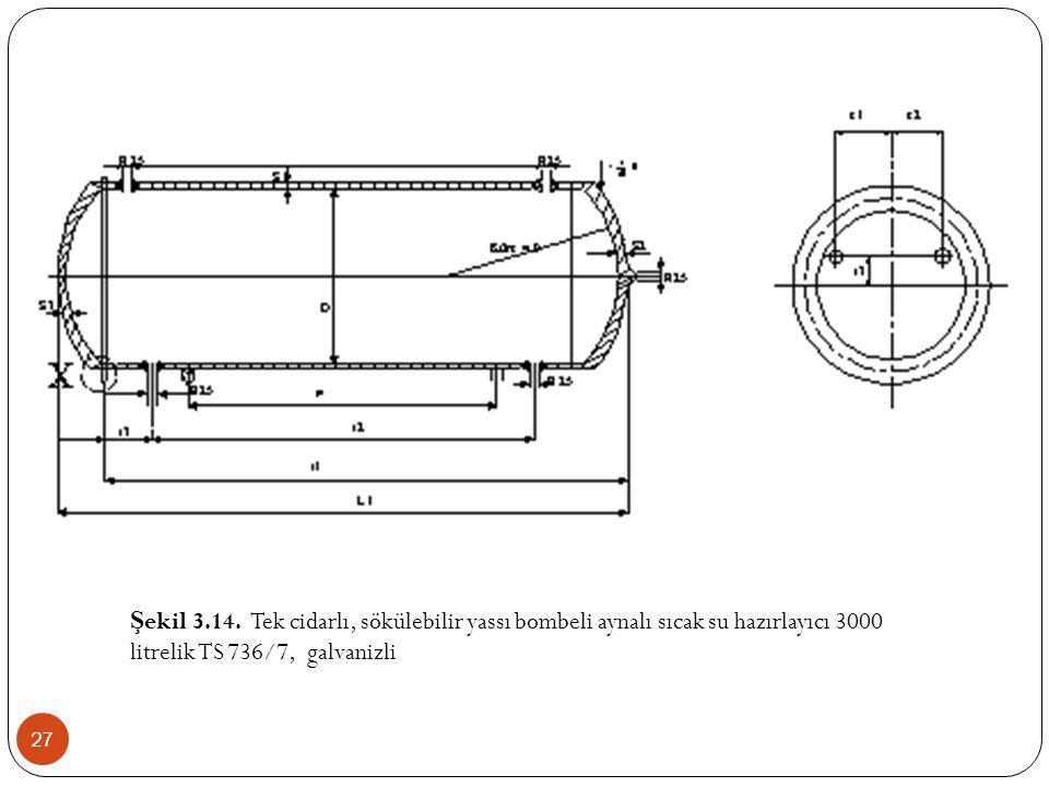 27 Ş ekil 3.14. Tek cidarlı, sökülebilir yassı bombeli aynalı sıcak su hazırlayıcı 3000 litrelik TS 736/7, galvanizli