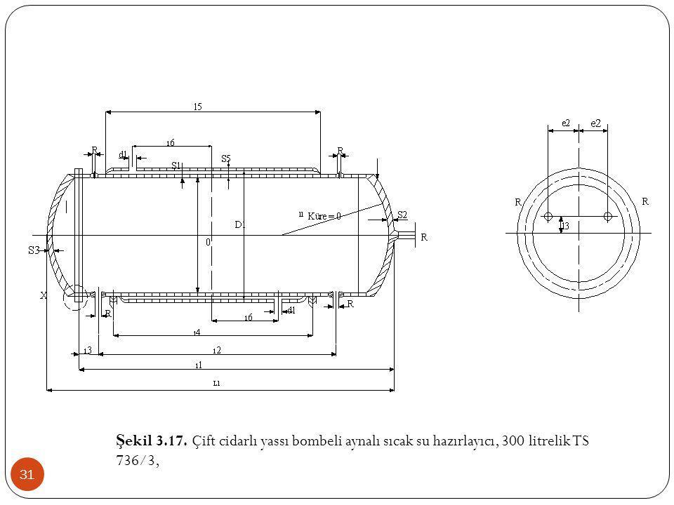 31 Ş ekil 3.17. Çift cidarlı yassı bombeli aynalı sıcak su hazırlayıcı, 300 litrelik TS 736/3,