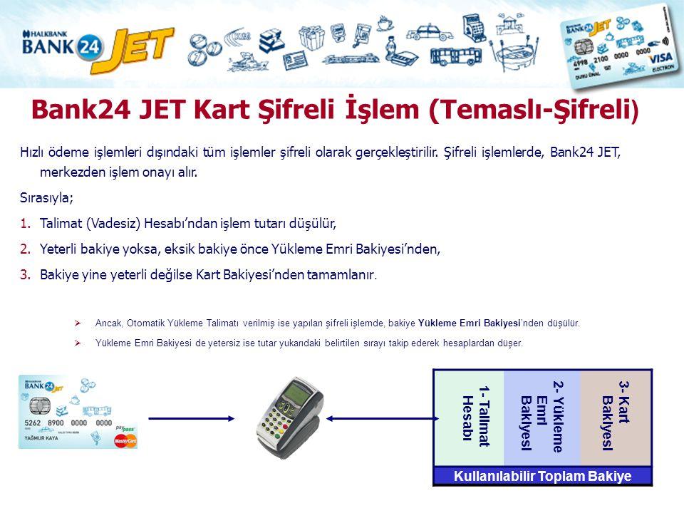 Bank24 JET Kart Şifreli İşlem (Temaslı-Şifreli ) Hızlı ödeme işlemleri dışındaki tüm işlemler şifreli olarak gerçekleştirilir. Şifreli işlemlerde, Ban
