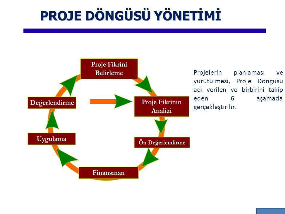 Projelerin planlaması ve yürütülmesi, Proje Döngüsü adı verilen ve birbirini takip eden 6 aşamada gerçekleştirilir. PROJE DÖNGÜSÜ YÖNETİMİ