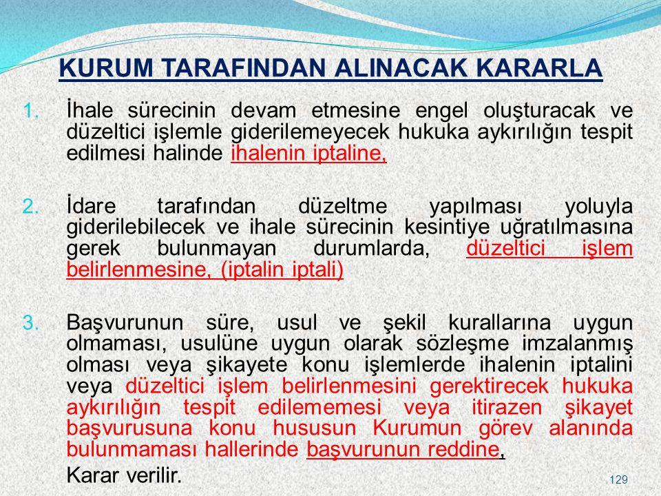 KURUM TARAFINDAN ALINACAK KARARLA 1.