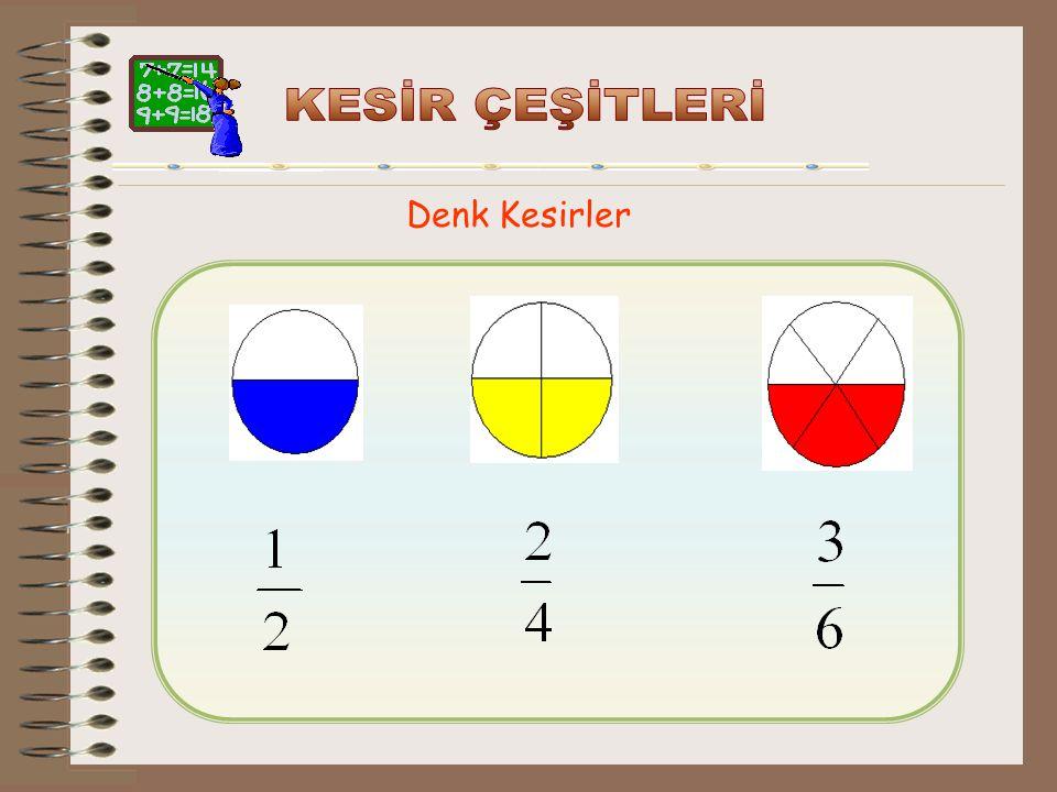 Basit Kesirler 1, 2, 3, 7 …Sayıları birer basit kesirdir. 2 3 5 15 15, 27, 38, 11 … Sayıları da birer basit 23 35 75 65 kesirdir.