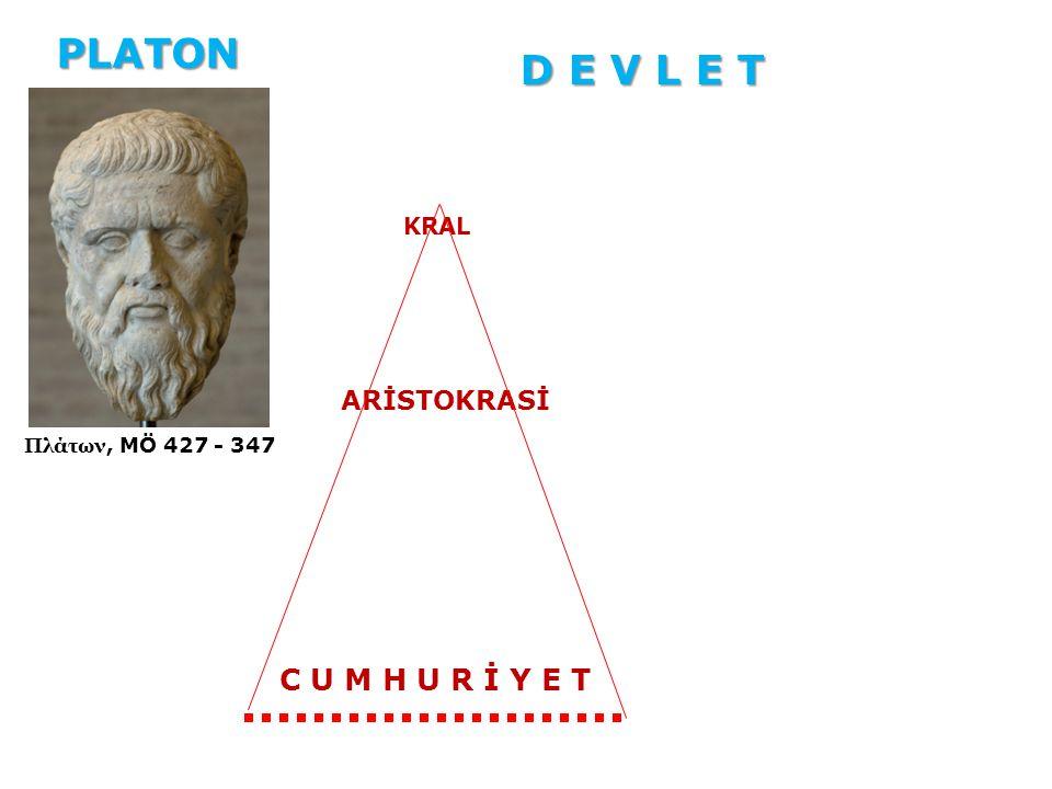 Πλάτων, MÖ 427 - 347 PLATON D E V L E T KRAL ARİSTOKRASİ C U M H U R İ Y E T
