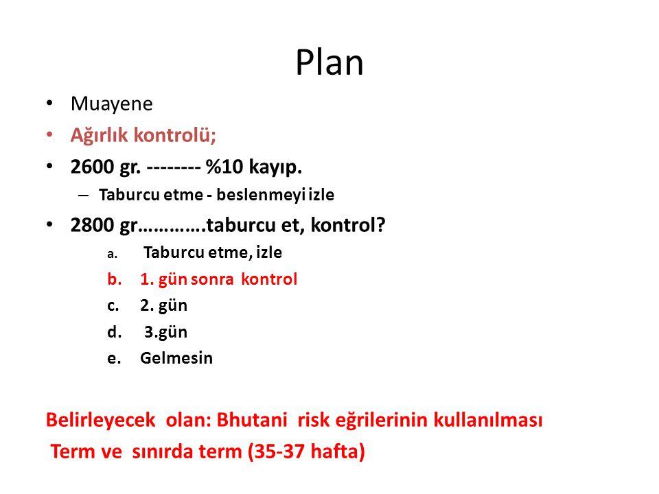 Plan Muayene Ağırlık kontrolü; 2600 gr. -------- %10 kayıp.