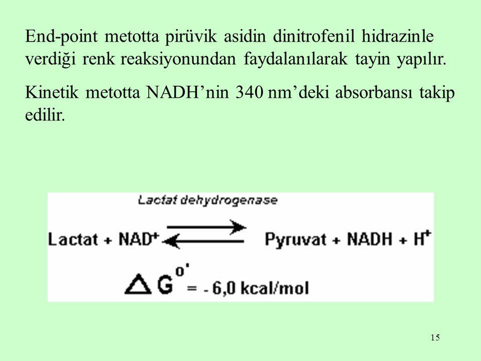 15 End-point metotta pirüvik asidin dinitrofenil hidrazinle verdiği renk reaksiyonundan faydalanılarak tayin yapılır. Kinetik metotta NADH'nin 340 nm'