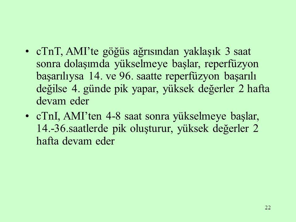 22 cTnT, AMI'te göğüs ağrısından yaklaşık 3 saat sonra dolaşımda yükselmeye başlar, reperfüzyon başarılıysa 14. ve 96. saatte reperfüzyon başarılı değ