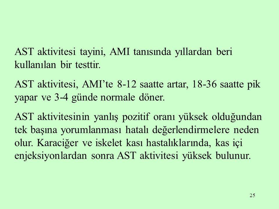 25 AST aktivitesi tayini, AMI tanısında yıllardan beri kullanılan bir testtir. AST aktivitesi, AMI'te 8-12 saatte artar, 18-36 saatte pik yapar ve 3-4