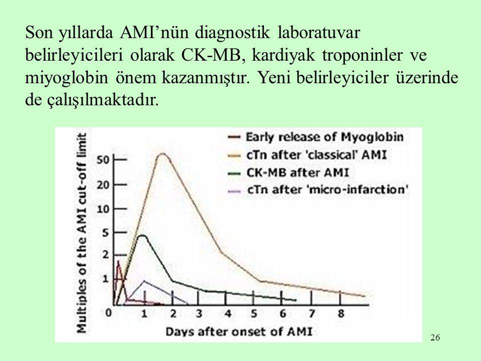 26 Son yıllarda AMI'nün diagnostik laboratuvar belirleyicileri olarak CK-MB, kardiyak troponinler ve miyoglobin önem kazanmıştır. Yeni belirleyiciler