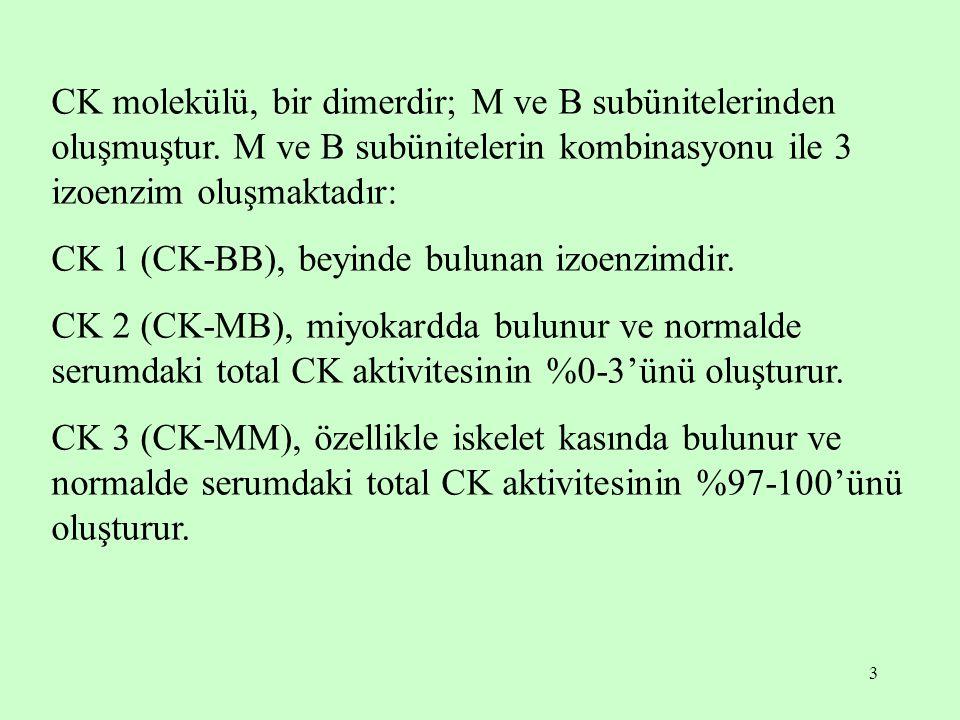 3 CK molekülü, bir dimerdir; M ve B subünitelerinden oluşmuştur. M ve B subünitelerin kombinasyonu ile 3 izoenzim oluşmaktadır: CK 1 (CK-BB), beyinde