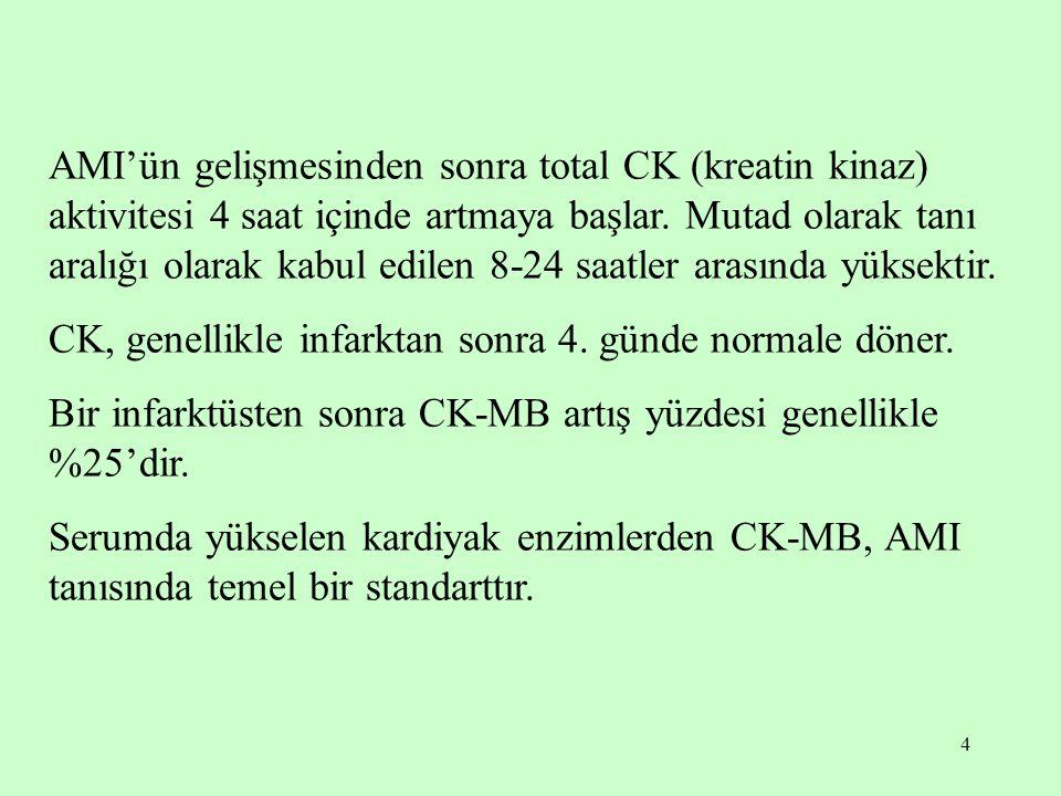4 AMI'ün gelişmesinden sonra total CK (kreatin kinaz) aktivitesi 4 saat içinde artmaya başlar. Mutad olarak tanı aralığı olarak kabul edilen 8-24 saat