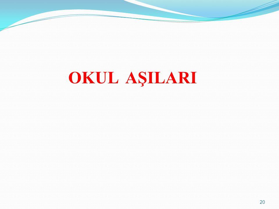 OKUL AŞILARI 20