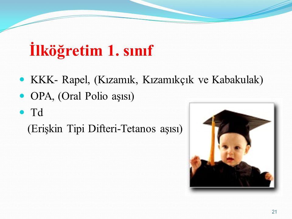 İlköğretim 1. sınıf KKK- Rapel, (Kızamık, Kızamıkçık ve Kabakulak) OPA, (Oral Polio aşısı) Td (Erişkin Tipi Difteri-Tetanos aşısı) 21