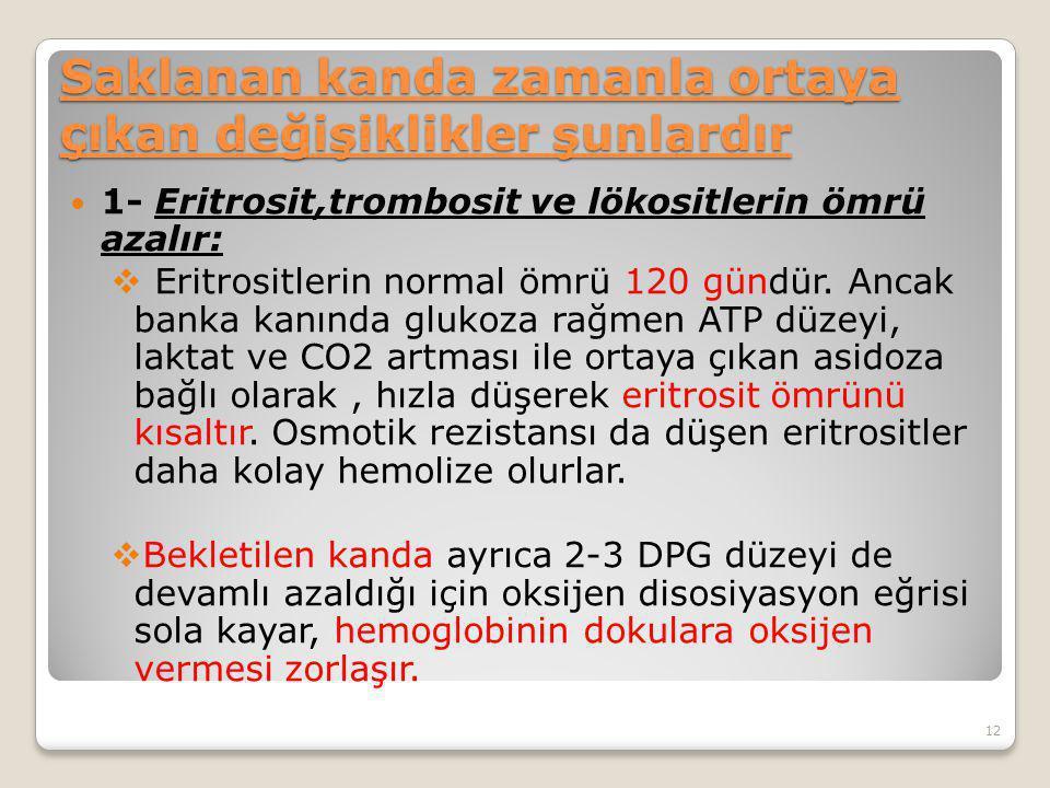 Saklanan kanda zamanla ortaya çıkan değişiklikler şunlardır 1- Eritrosit,trombosit ve lökositlerin ömrü azalır:  Eritrositlerin normal ömrü 120 gündü