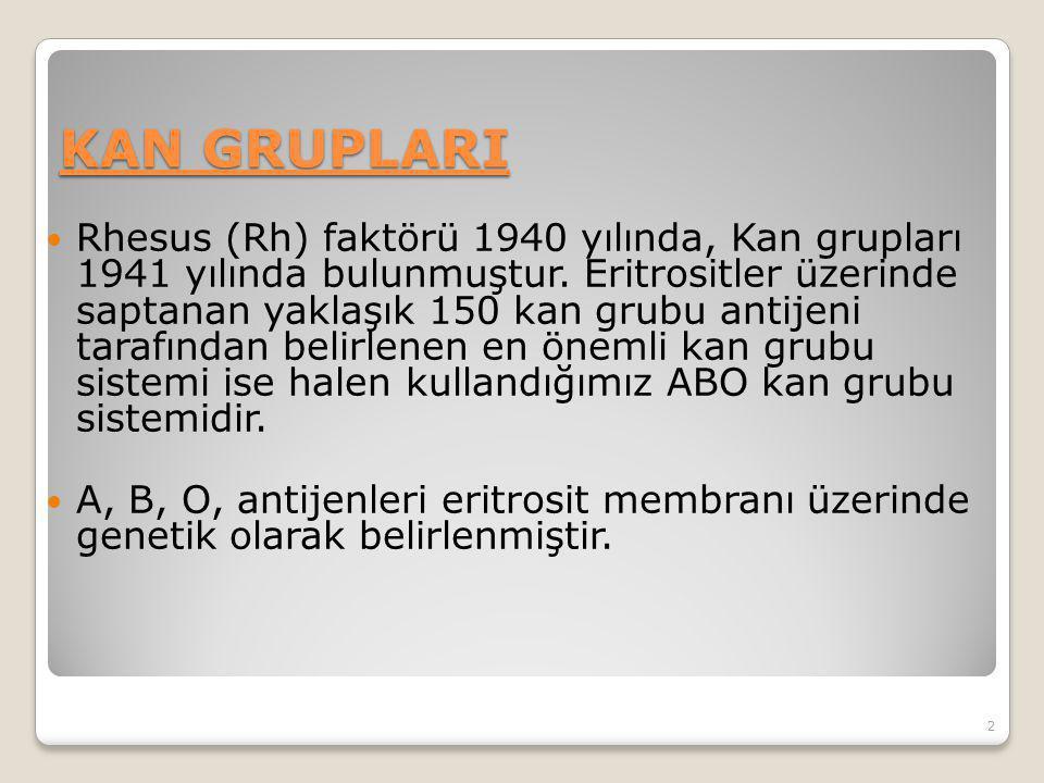 KAN GRUPLARI Rhesus (Rh) faktörü 1940 yılında, Kan grupları 1941 yılında bulunmuştur.