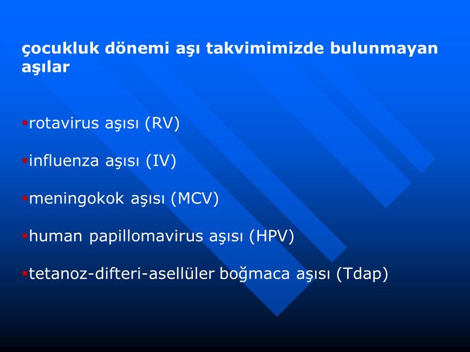 çocukluk dönemi aşı takvimimizde bulunmayan aşılar  rotavirus aşısı (RV)  influenza aşısı (IV)  meningokok aşısı (MCV)  human papillomavirus aşısı