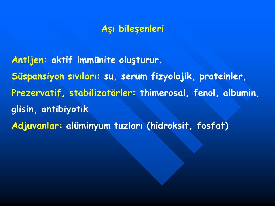 Aşı bileşenleri Antijen: aktif immünite oluşturur. Süspansiyon sıvıları: su, serum fizyolojik, proteinler, Prezervatif, stabilizatörler: thimerosal, f