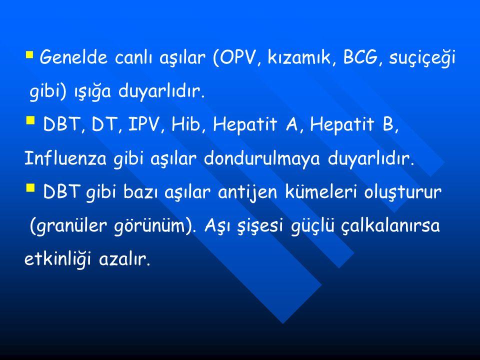 Aşıların sıcaklık hassasiyetleri OranAşı OPV Kızamık, KKK, IPV DBT, KPA BCG DT, Hib Td, TT, HepB, Aşıların sıcaklık duyarlılıkları