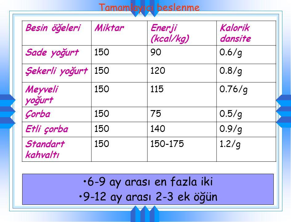 12-23 besin gereksinmi Ay Ek besin verme sıklığı Ek kalori alımı 12 - 24 Günde 3 kez + 2-3 ara öğün550-580 kcal/gün