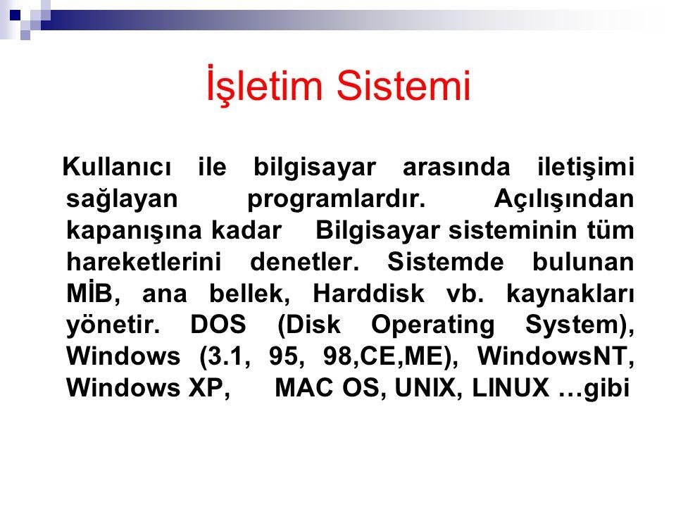 İşletim Sistemi Kullanıcı ile bilgisayar arasında iletişimi sağlayan programlardır. Açılışından kapanışına kadar Bilgisayar sisteminin tüm hareketleri