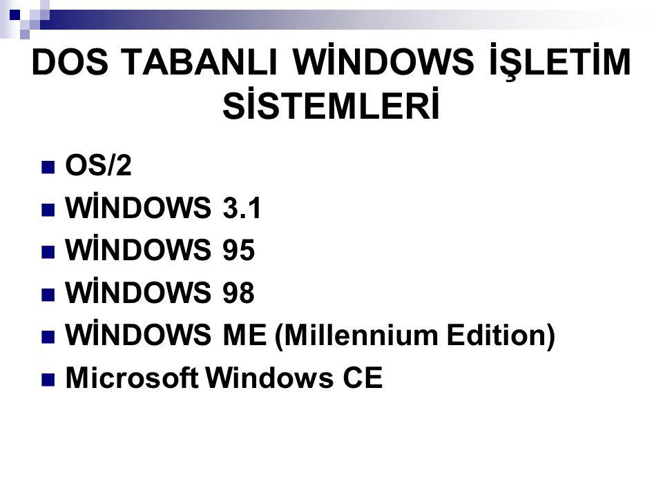 OS/2 İlk olarak IBM ve Microsoft' un ortaklaşa çalıştığı bir proje olarak geliştirilmiştir.