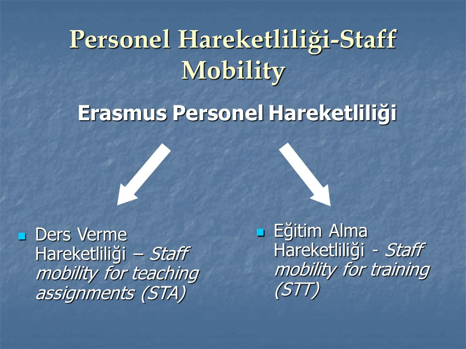 Personel Hareketliliği-Staff Mobility Erasmus Personel Hareketliliği Ders Verme Hareketliliği – Staff mobility for teaching assignments (STA) Ders Ver