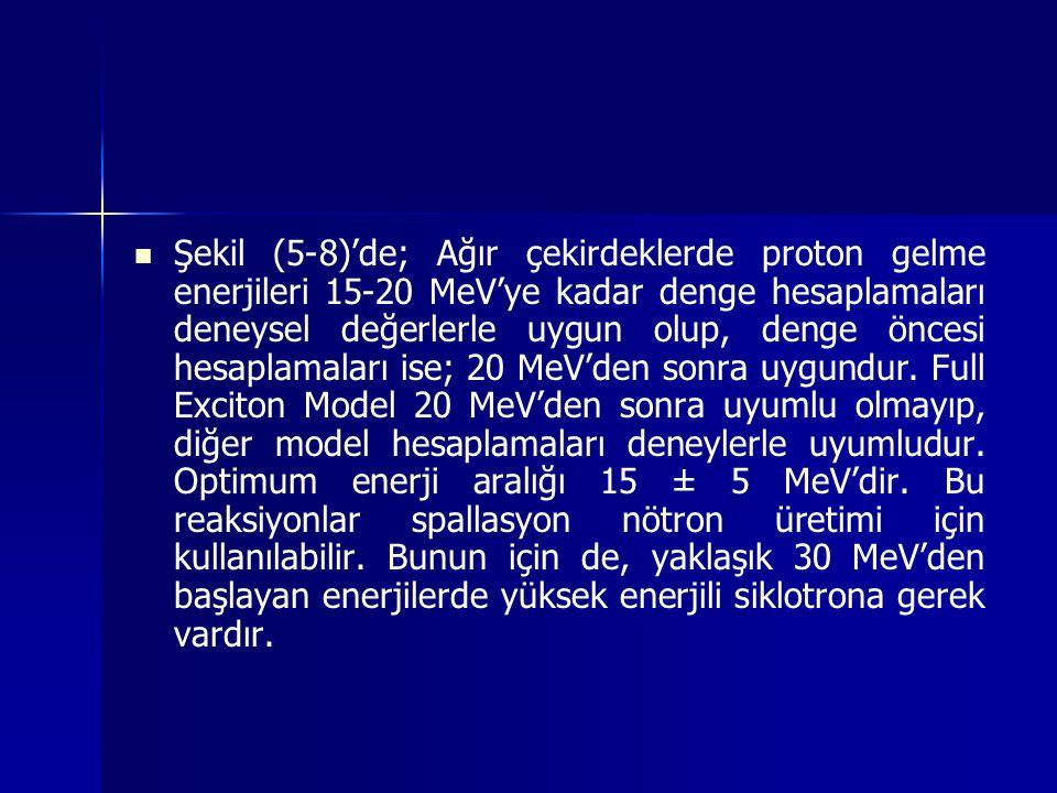Şekil (5-8)'de; Ağır çekirdeklerde proton gelme enerjileri 15-20 MeV'ye kadar denge hesaplamaları deneysel değerlerle uygun olup, denge öncesi hesapla