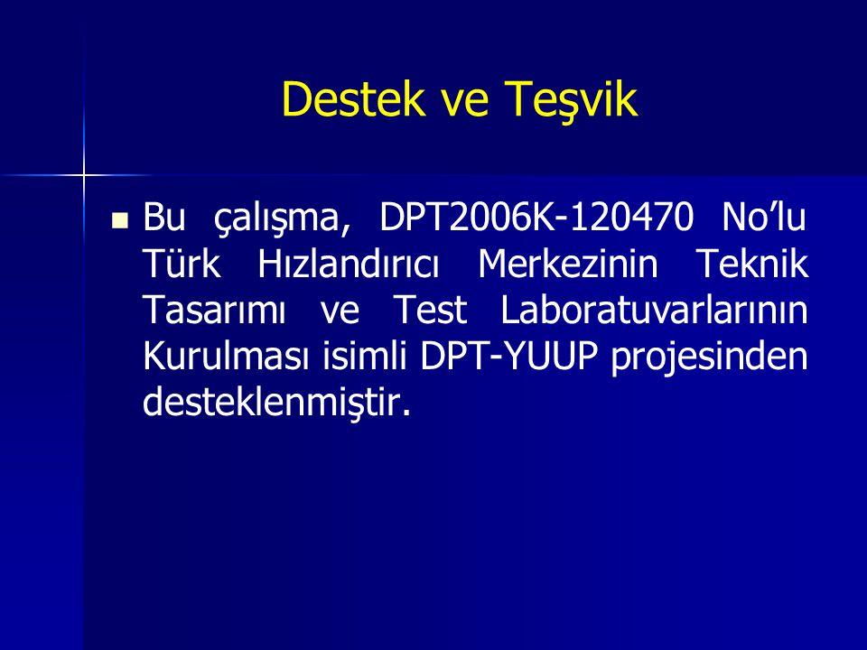 Destek ve Teşvik Bu çalışma, DPT2006K-120470 No'lu Türk Hızlandırıcı Merkezinin Teknik Tasarımı ve Test Laboratuvarlarının Kurulması isimli DPT-YUUP p