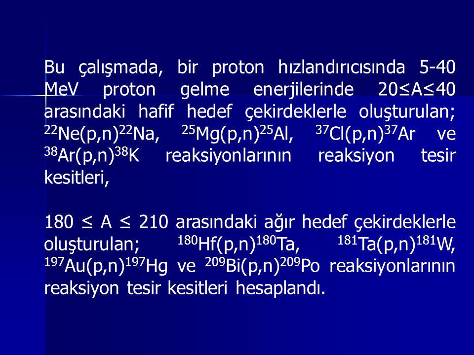 Bu çalışmada, bir proton hızlandırıcısında 5-40 MeV proton gelme enerjilerinde 20≤A≤40 arasındaki hafif hedef çekirdeklerle oluşturulan; 22 Ne(p,n) 22