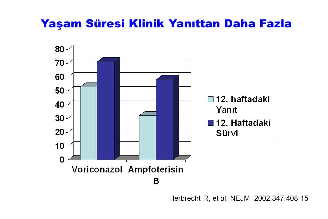 Yaşam Süresi Klinik Yanıttan Daha Fazla Herbrecht R, et al. NEJM 2002;347:408-15