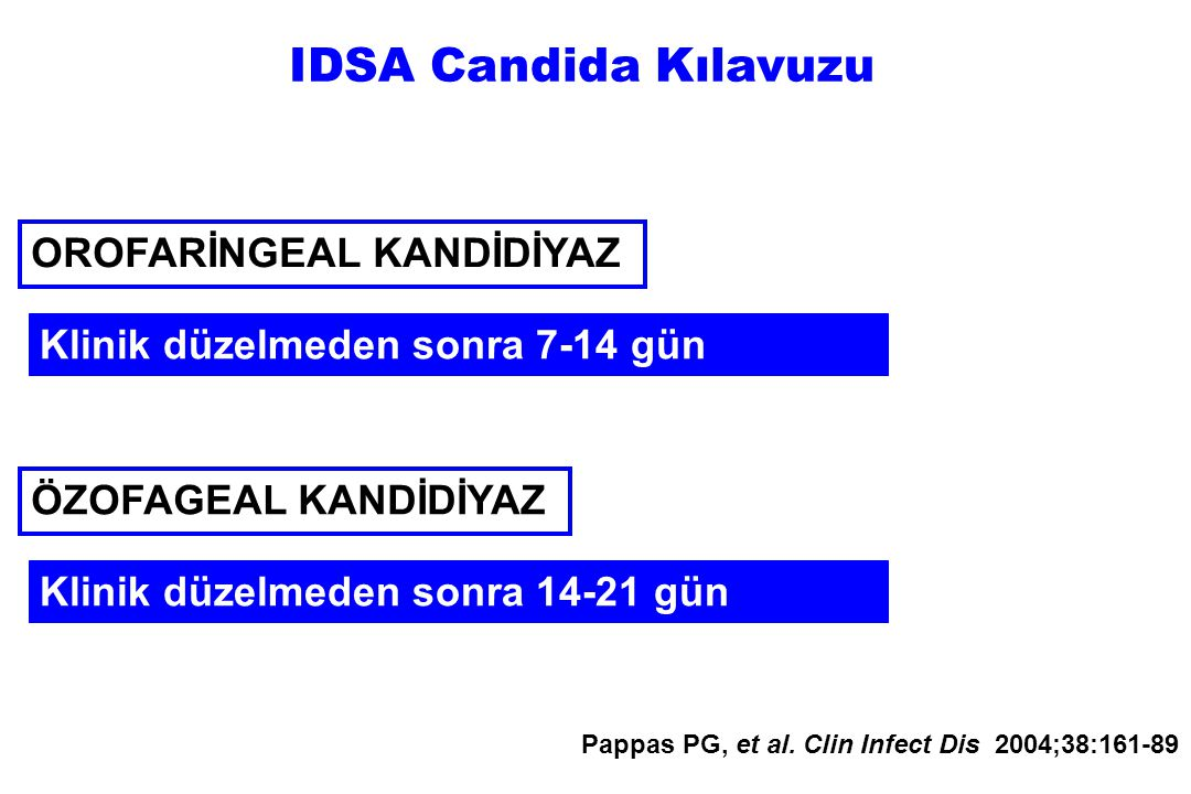 OROFARİNGEAL KANDİDİYAZ Klinik düzelmeden sonra 7-14 gün IDSA Candida Kılavuzu Pappas PG, et al. Clin Infect Dis 2004;38:161-89 ÖZOFAGEAL KANDİDİYAZ K