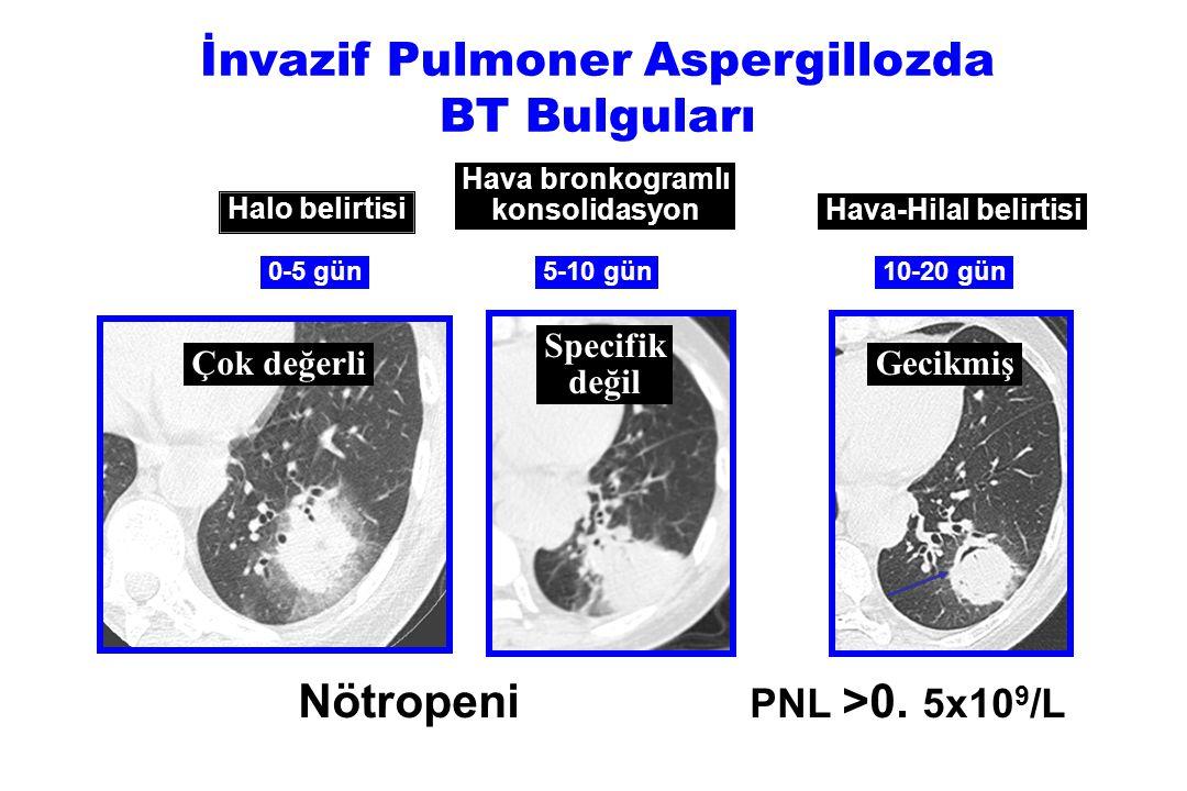 <1 gün Kandidemi > 1 gün Kandidemi Nötropenik olmayan hasta 5-7 gün 14-20 gün Kandidemide Tedavi Süresi Fichtenbaum CJ, et al.