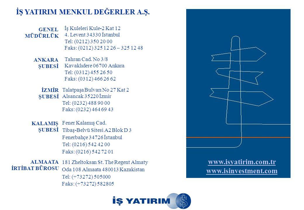 İŞ YATIRIM MENKUL DEĞERLER A.Ş. İş Kuleleri Kule-2 Kat 12 4. Levent 34330 İstanbul Tel: (0212) 350 20 00 Faks: (0212) 325 12 26 – 325 12 48 Fener Kala
