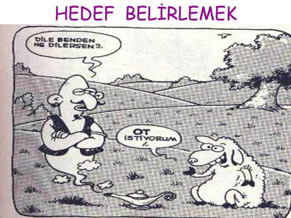HEDEF BELİRLEMEK