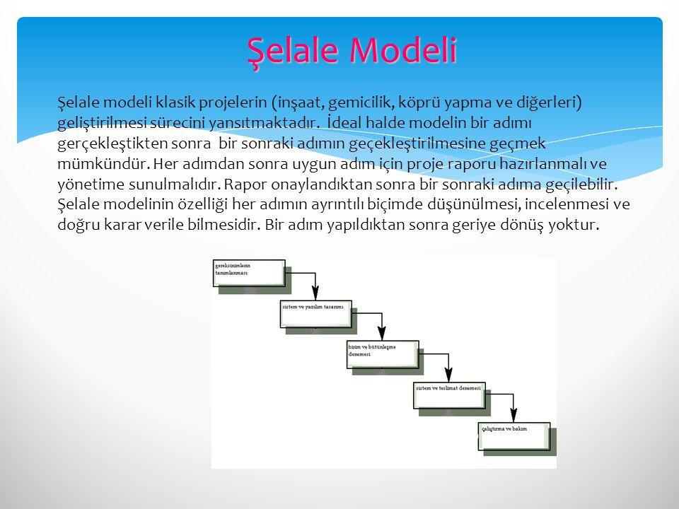 Şelale Modeli Şelale Modeli Şelale modeli klasik projelerin (inşaat, gemicilik, köprü yapma ve diğerleri) geliştirilmesi sürecini yansıtmaktadır. İdea