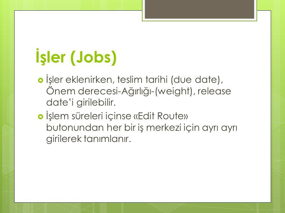 İşler (Jobs)  İşler eklenirken, teslim tarihi (due date), Önem derecesi-Ağırlığı-(weight), release date'i girilebilir.