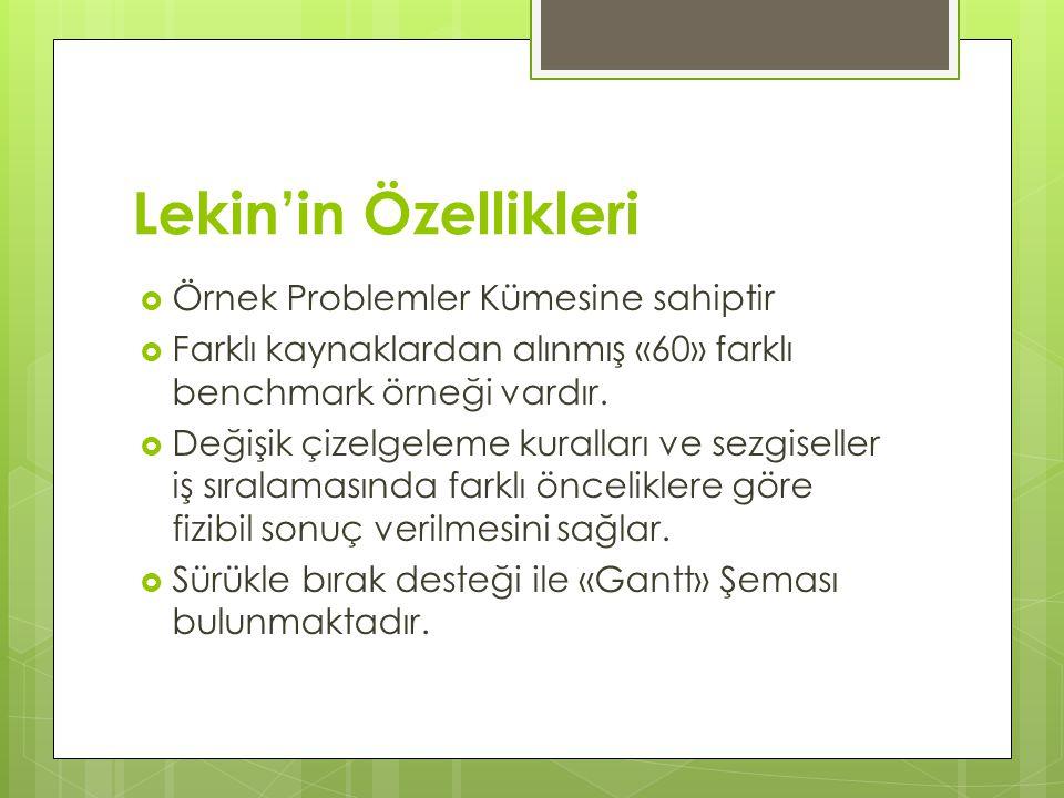 Lekin'in Özellikleri  Örnek Problemler Kümesine sahiptir  Farklı kaynaklardan alınmış «60» farklı benchmark örneği vardır.  Değişik çizelgeleme kur