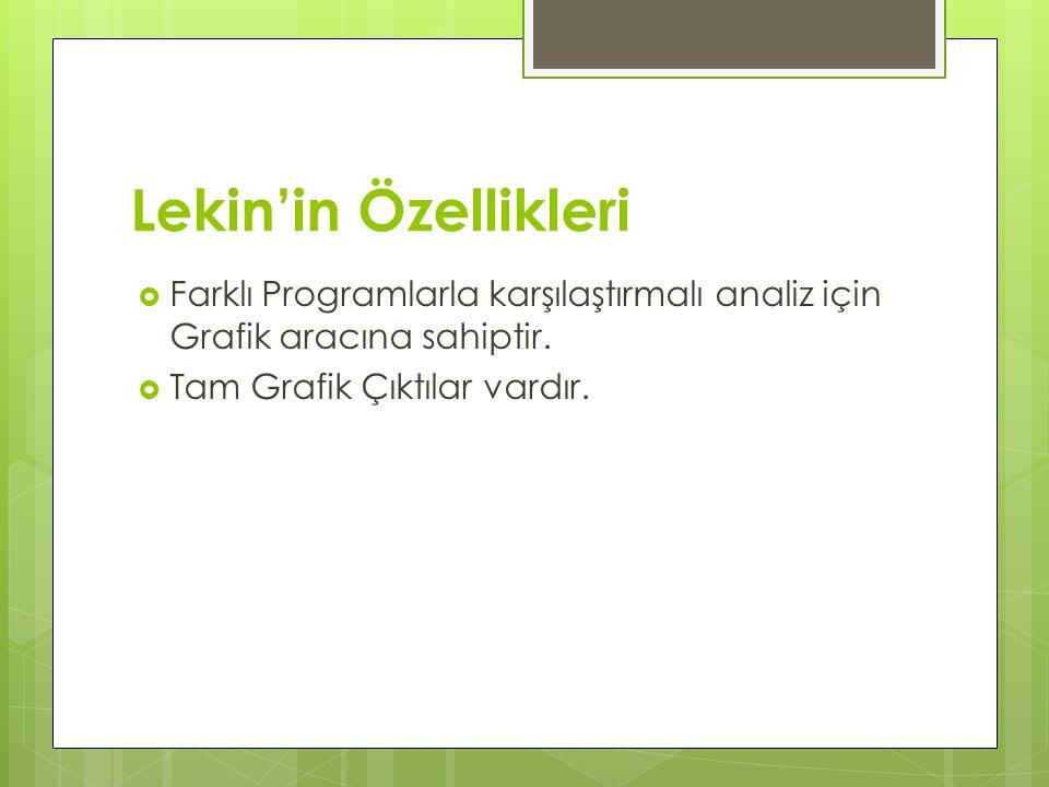 Lekin'in Özellikleri  Farklı Programlarla karşılaştırmalı analiz için Grafik aracına sahiptir.  Tam Grafik Çıktılar vardır.