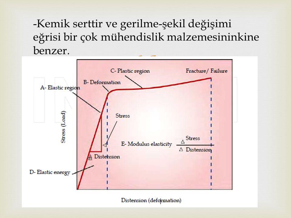   Kırık, biyomekanik açıdan kemiğin yapısal yetersizliği olarak tanımlanabilir.