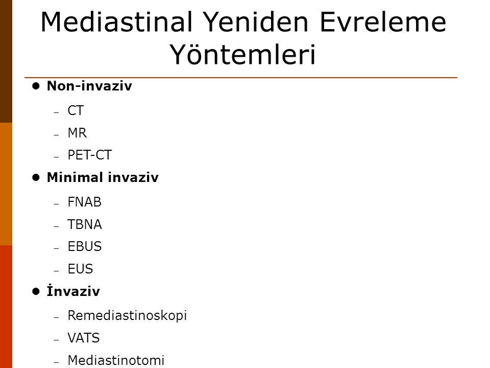 Mediastinal Yeniden Evreleme Yöntemleri Non-invaziv  CT  MR  PET-CT Minimal invaziv  FNAB  TBNA  EBUS  EUS İnvaziv  Remediastinoskopi  VATS 