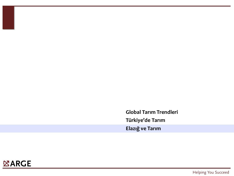 Global Tarım Trendleri Türkiye'de Tarım Elazığ ve Tarım
